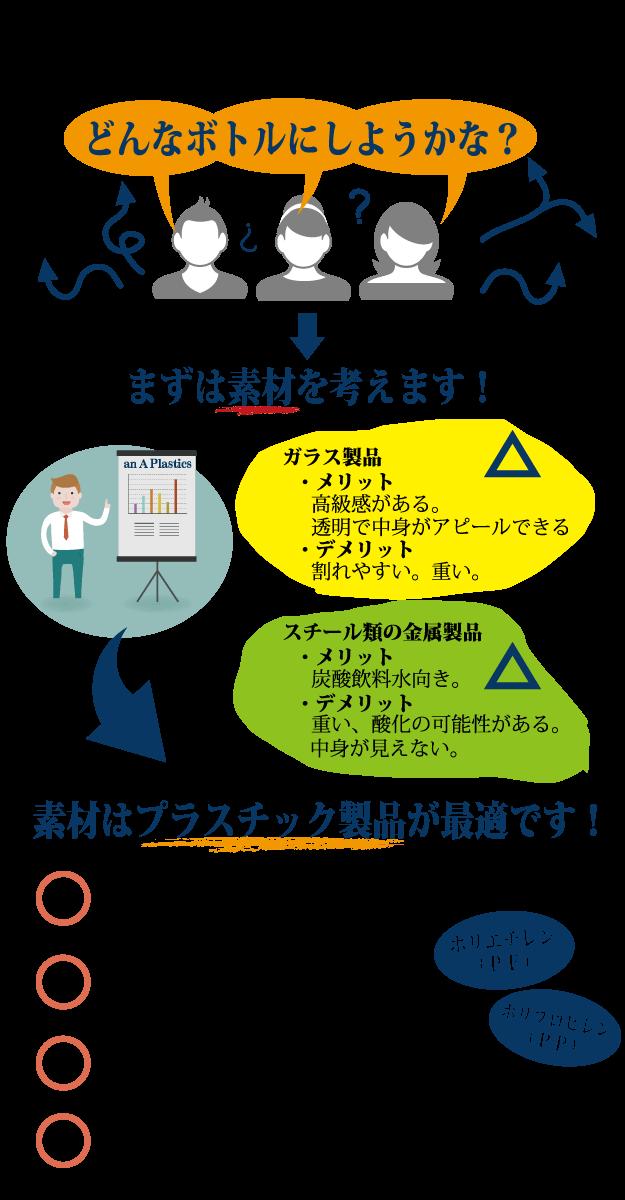 tokucyouu